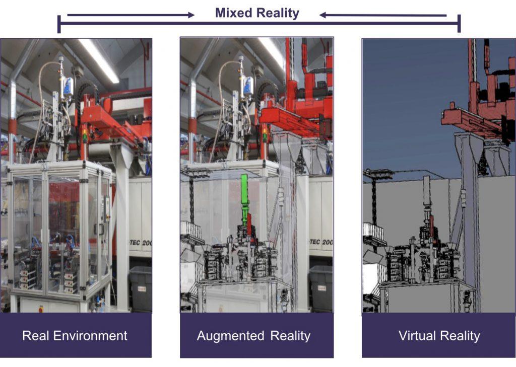 Vergleich der Darstellung von Augmented und Virtual Reality